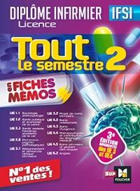 Tout le semestre 2 - D.E.I - 3e édition