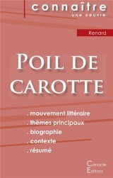 Fiche de lecture Poil de carotte de Jules Renard (Analyse littéraire de référence et résumé complet)