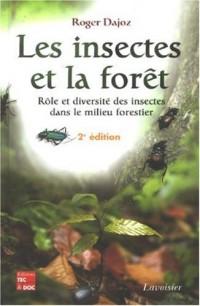 Les insectes et la forêt : Rôle et diversité des insectes dans le milieu forestier