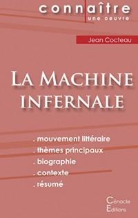 Fiche de Lecture La Machine Infernale de Jean Cocteau (Analyse Littéraire de Référence)