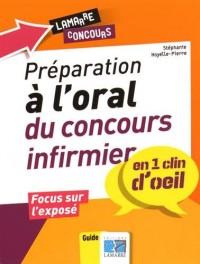 Préparation à l'oral du concours infirmier en 1 clin d'oeil: Focus sur l'exposé.