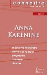 Fiche de lecture Anna Karénine de Léon Tolstoï (analyse littéraire de référence et résumé complet)