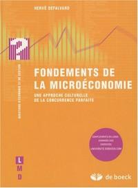 Fondements de la microéconomie : Une approche culturelle de la concurrence parfaite