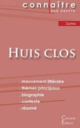 Fiche de lecture Huis-clos de Jean-Paul Sartre (Analyse Littéraire de référence et résumé complet)