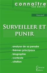 Fiche de lecture Surveiller et Punir de Michel Foucault (Analyse philosophique de référence et résumé complet)