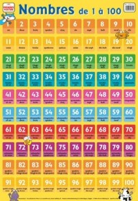 P* posters / les nombres de 1 a 100