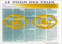 Yoga des yeux (pl. a4)