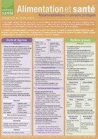 Alimentation et santé : Recommandations et conseils pratiques