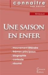 Fiche de lecture Une saison en enfer de Rimbaud (Analyse littéraire de référence et résumé complet)