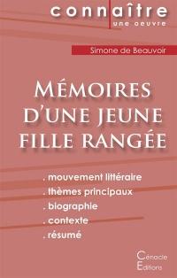Fiche de lecture Mémoires d'une jeune fille rangée (Analyse littéraire de référence et résumé complet)