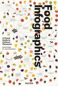 Food & Drink Infographics. Le guide visuel des plaisirs culinaires