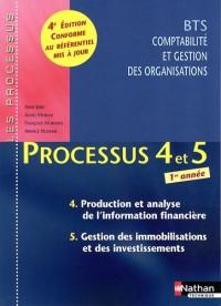 Processus 4/5 BTS CGO 1e année : Elève