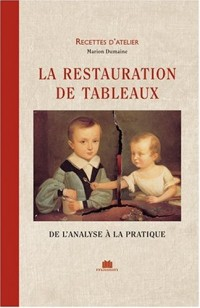 La restauration de tableaux. De l'analyse à la pratique