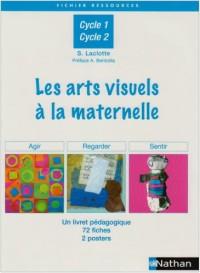 Les arts visuels à la maternelle, Cycle 1 et 2